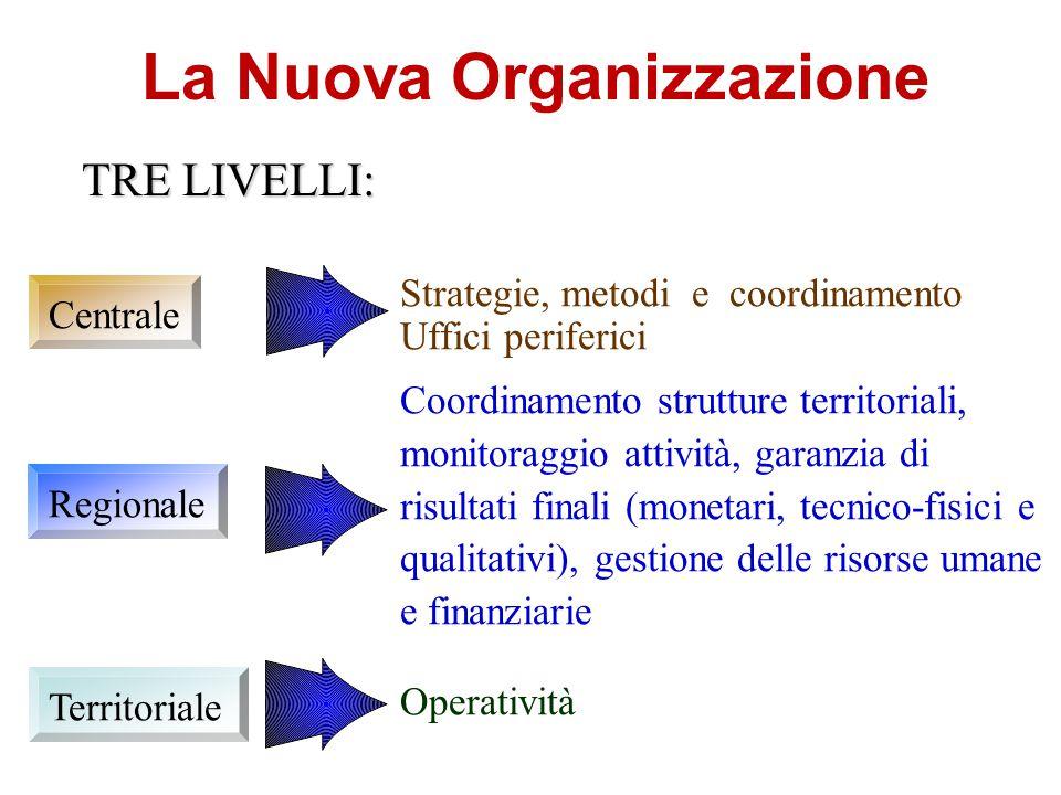 Strategie, metodi e coordinamento Uffici periferici Coordinamento strutture territoriali, monitoraggio attività, garanzia di risultati finali (monetar