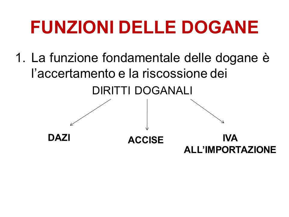 FUNZIONI DELLE DOGANE 1.La funzione fondamentale delle dogane è l'accertamento e la riscossione dei DIRITTI DOGANALI DAZI ACCISE IVA ALL'IMPORTAZIONE