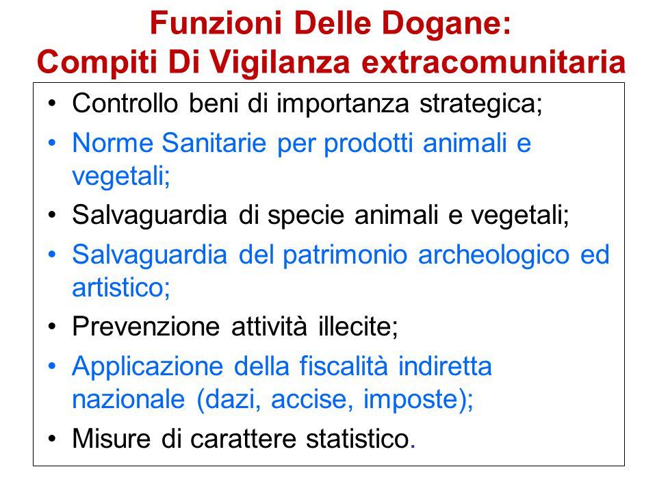 Funzioni Delle Dogane: Compiti Di Vigilanza extracomunitaria Controllo beni di importanza strategica; Norme Sanitarie per prodotti animali e vegetali;