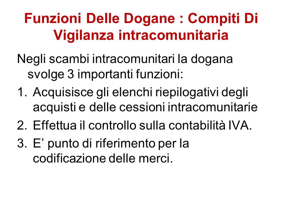 Funzioni Delle Dogane : Compiti Di Vigilanza intracomunitaria Negli scambi intracomunitari la dogana svolge 3 importanti funzioni: 1.Acquisisce gli el