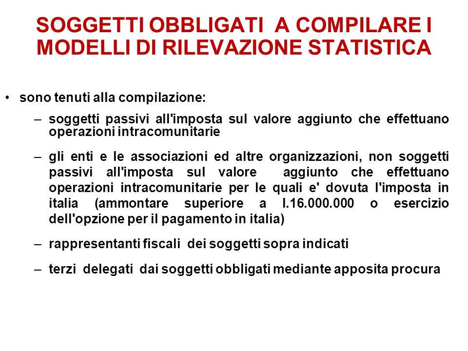 SOGGETTI OBBLIGATI A COMPILARE I MODELLI DI RILEVAZIONE STATISTICA sono tenuti alla compilazione: –soggetti passivi all'imposta sul valore aggiunto ch