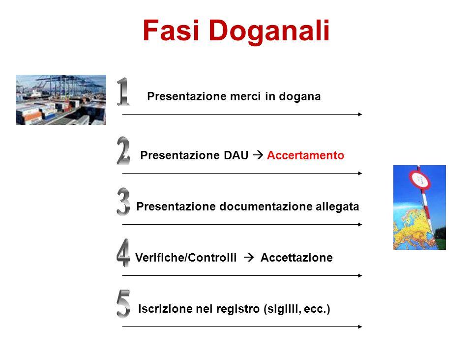 Fasi Doganali Presentazione merci in dogana Presentazione DAU  Accertamento Presentazione documentazione allegata Verifiche/Controlli  Accettazione