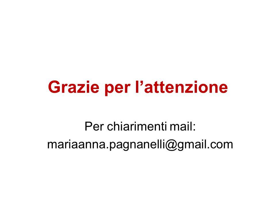 Grazie per l'attenzione Per chiarimenti mail: mariaanna.pagnanelli@gmail.com