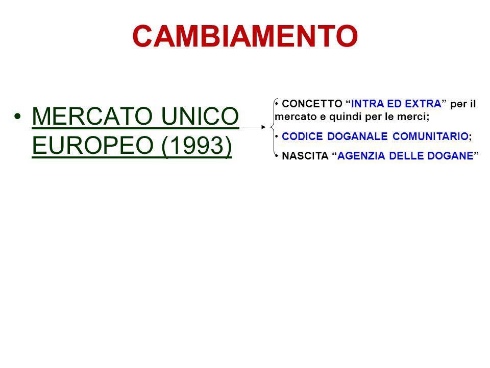 """CAMBIAMENTO MERCATO UNICO EUROPEO (1993) CONCETTO """"INTRA ED EXTRA"""" per il mercato e quindi per le merci; CODICE DOGANALE COMUNITARIO; NASCITA """"AGENZIA"""