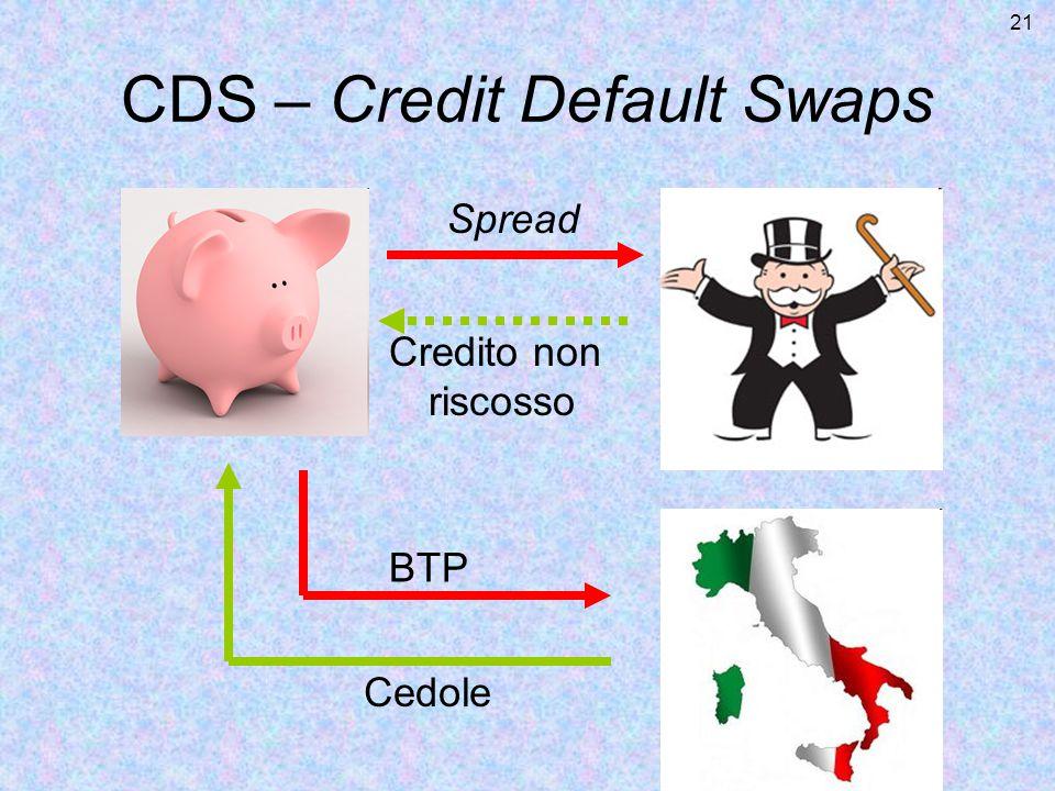 CDS – Credit Default Swaps BTP Cedole Spread Credito non riscosso 21