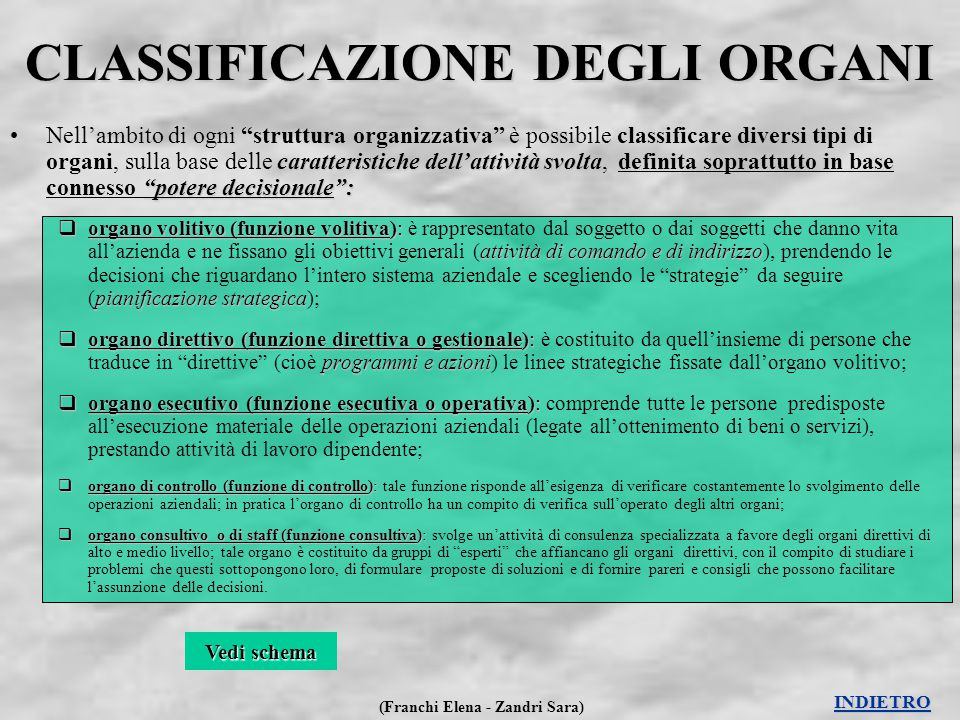 """(Franchi Elena - Zandri Sara) CLASSIFICAZIONE DEGLI ORGANI caratteristiche dell'attività svolta """"potere decisionale"""":Nell'ambito di ogni """"struttura or"""