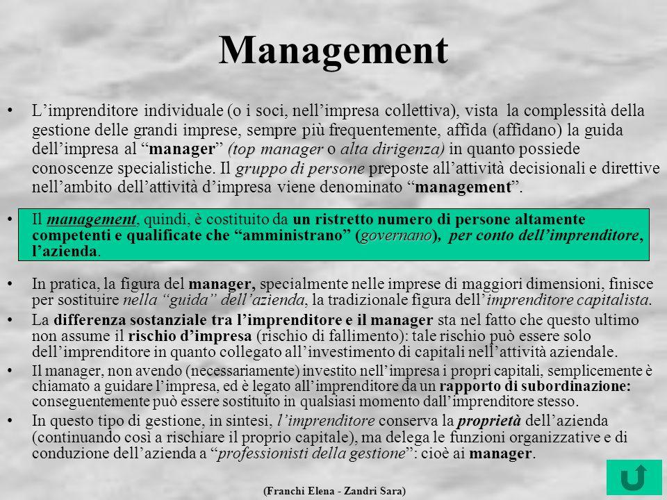 (Franchi Elena - Zandri Sara) IMPRENDITORE Istituisce l'azienda Organizza l'attività Coordina i fattori produttivi Assume il rischio economico d'impresa