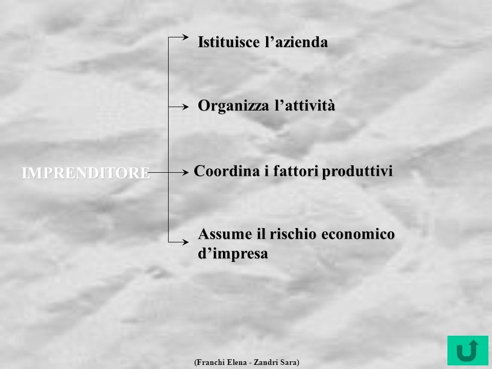 (Franchi Elena - Zandri Sara) IMPRENDITORE Istituisce l'azienda Organizza l'attività Coordina i fattori produttivi Assume il rischio economico d'impre