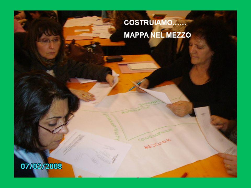daniela sartore- ostiglia 2008 COSTRUIAMO…… MAPPA NEL MEZZO