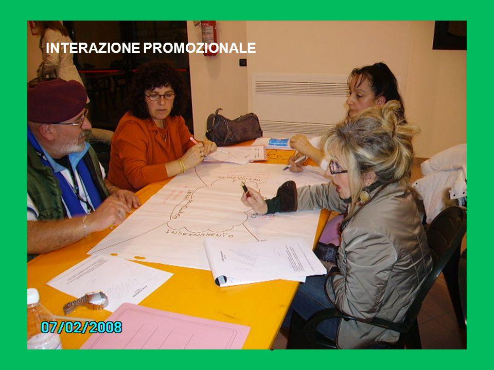 daniela sartore- ostiglia 2008 INTERAZIONE PROMOZIONALE