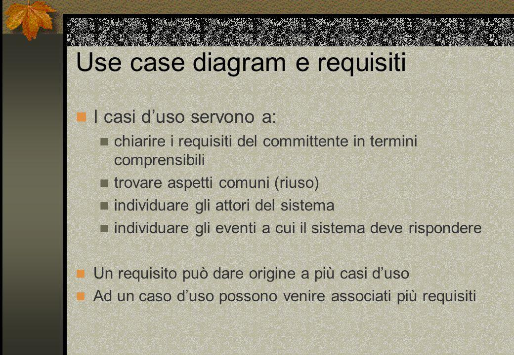 Use case diagram e requisiti I casi d'uso servono a: chiarire i requisiti del committente in termini comprensibili trovare aspetti comuni (riuso) indi