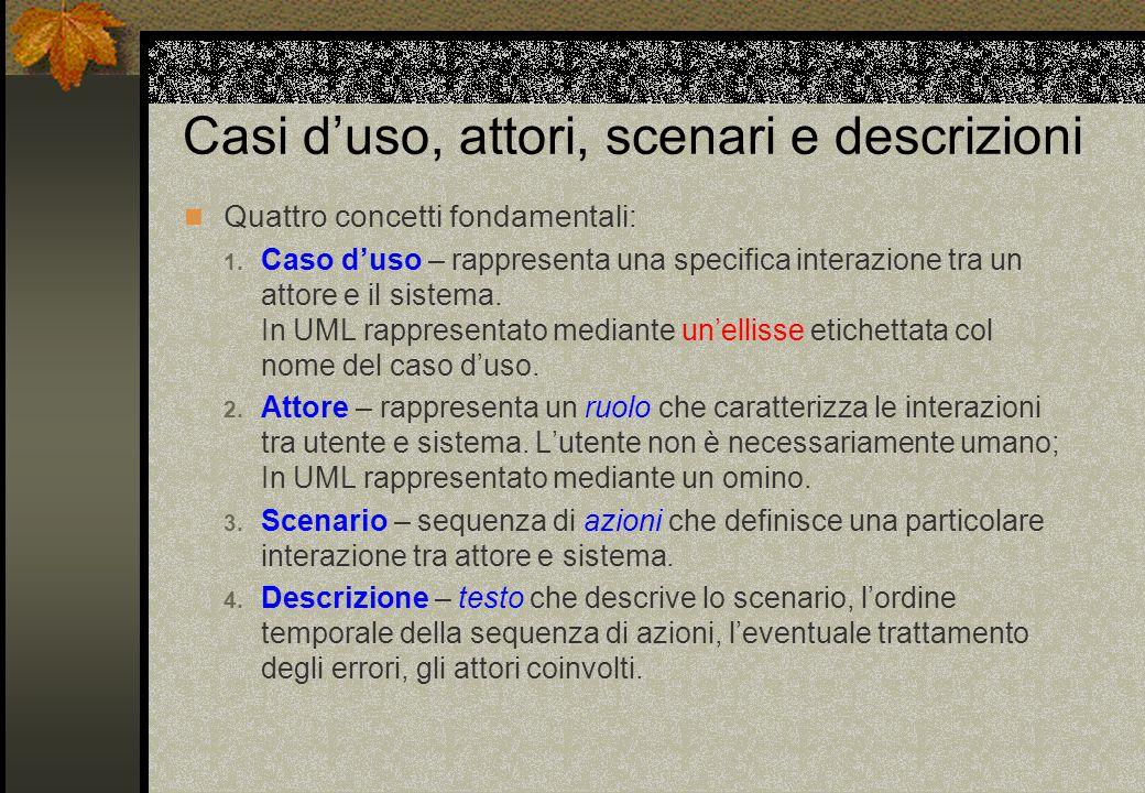 Casi d'uso, attori, scenari e descrizioni Quattro concetti fondamentali: 1. Caso d'uso – rappresenta una specifica interazione tra un attore e il sist