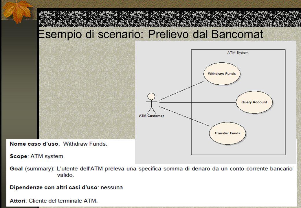 object-modeling @2003-2005 Dr. Andrea Baruzzo - Strutturare i diagrammi dei casi d'uso in UML 19 Esempio di scenario: Prelievo dal Bancomat