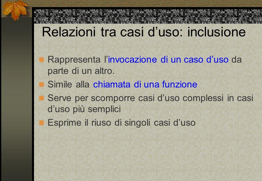 Relazioni tra casi d'uso: inclusione Rappresenta l'invocazione di un caso d'uso da parte di un altro. Simile alla chiamata di una funzione Serve per s