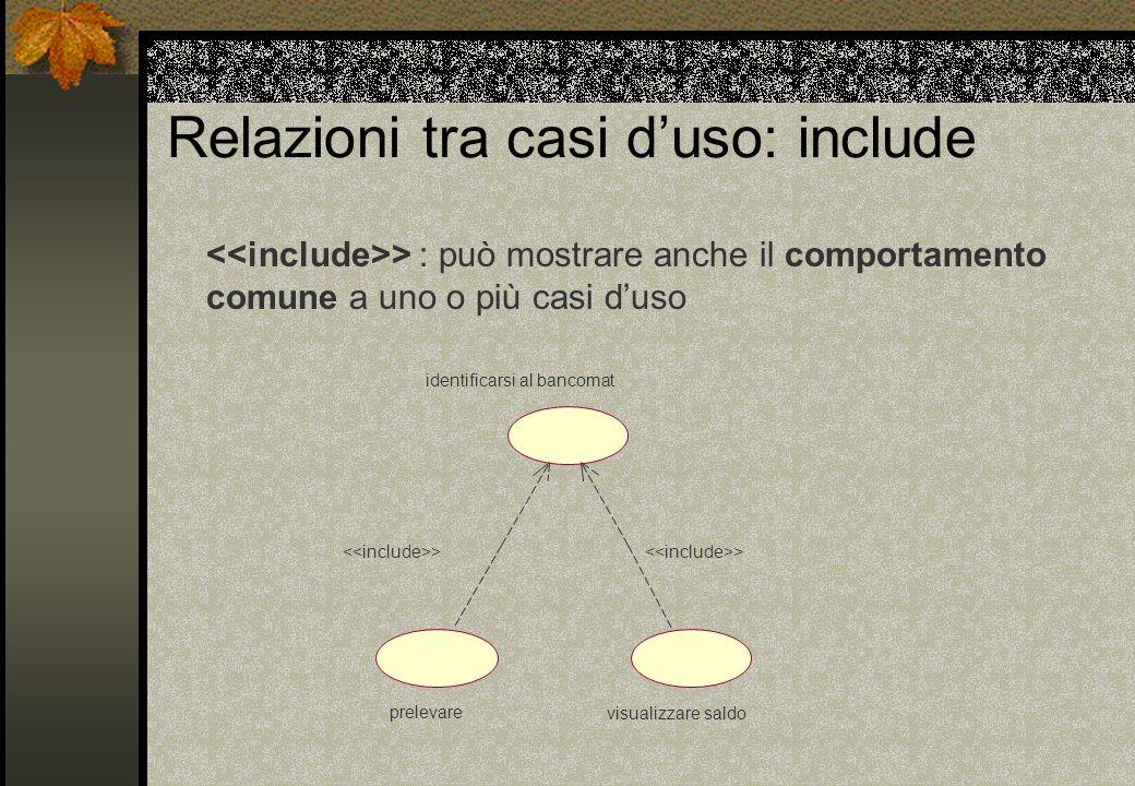 Relazioni tra casi d'uso: include > : può mostrare anche il comportamento comune a uno o più casi d'uso prelevare visualizzare saldo identificarsi al