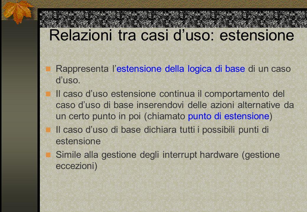 Relazioni tra casi d'uso: estensione Rappresenta l'estensione della logica di base di un caso d'uso. Il caso d'uso estensione continua il comportament