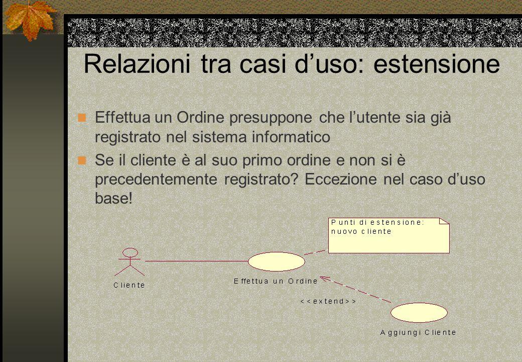 Relazioni tra casi d'uso: estensione Effettua un Ordine presuppone che l'utente sia già registrato nel sistema informatico Se il cliente è al suo primo ordine e non si è precedentemente registrato.