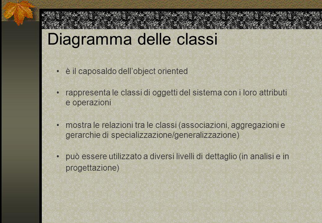 Diagramma delle classi è il caposaldo dell'object oriented rappresenta le classi di oggetti del sistema con i loro attributi e operazioni mostra le relazioni tra le classi (associazioni, aggregazioni e gerarchie di specializzazione/generalizzazione) può essere utilizzato a diversi livelli di dettaglio (in analisi e in progettazione)