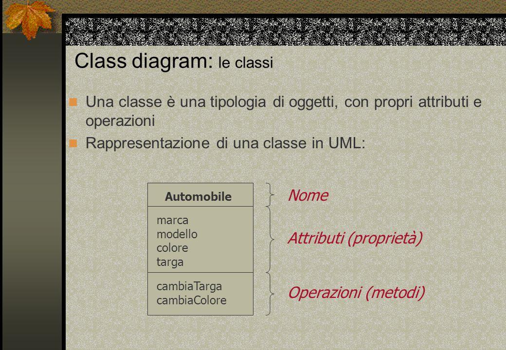 Class diagram: le classi Automobile marca modello colore targa cambiaTarga cambiaColore Nome Attributi (proprietà) Operazioni (metodi) Una classe è una tipologia di oggetti, con propri attributi e operazioni Rappresentazione di una classe in UML: