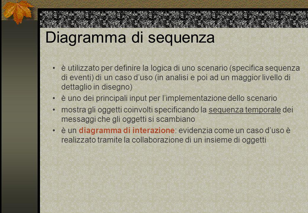 Diagramma di sequenza è utilizzato per definire la logica di uno scenario (specifica sequenza di eventi) di un caso d'uso (in analisi e poi ad un magg