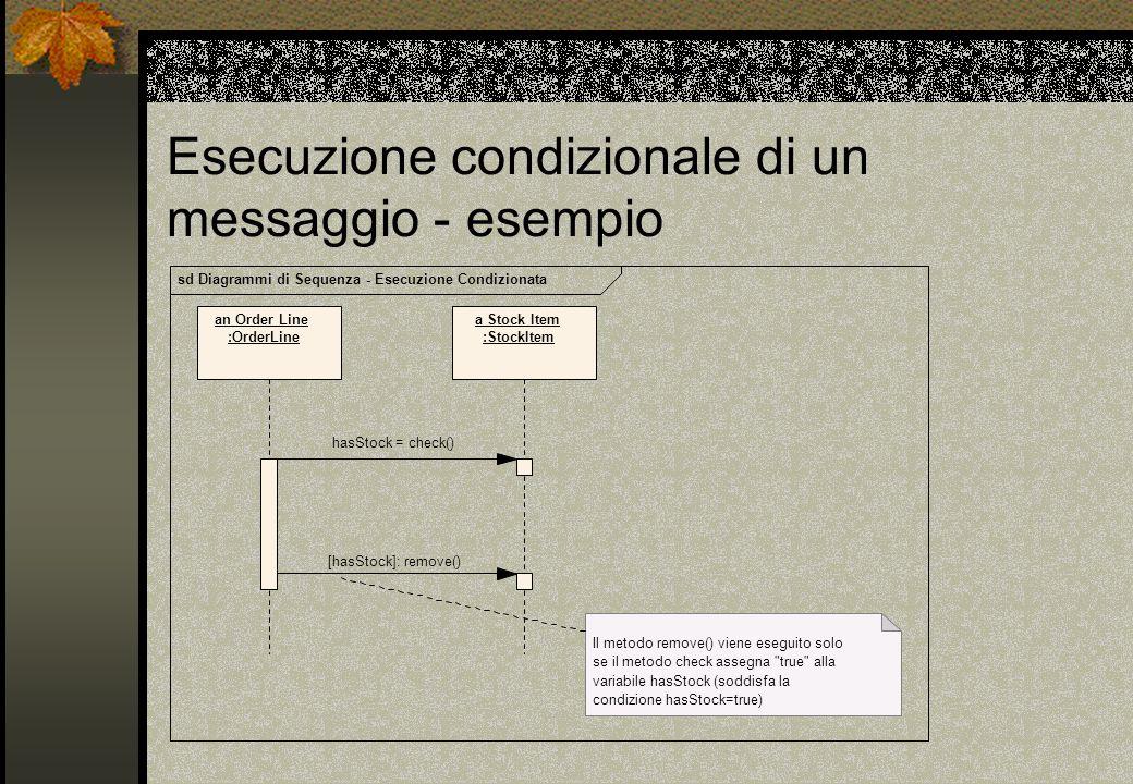 Esecuzione condizionale di un messaggio - esempio