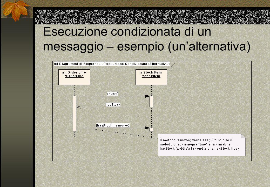 Esecuzione condizionata di un messaggio – esempio (un'alternativa)