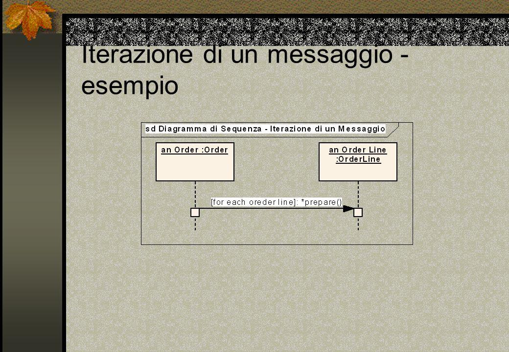 Iterazione di un messaggio - esempio