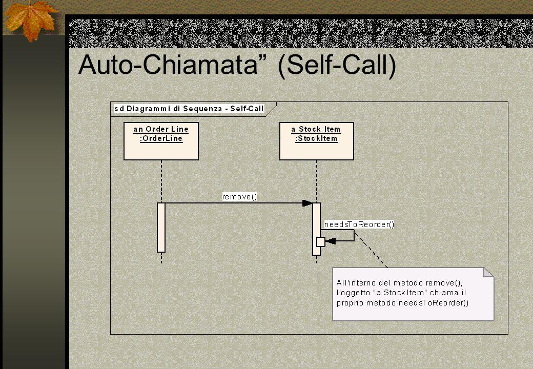 """Auto-Chiamata"""" (Self-Call)"""