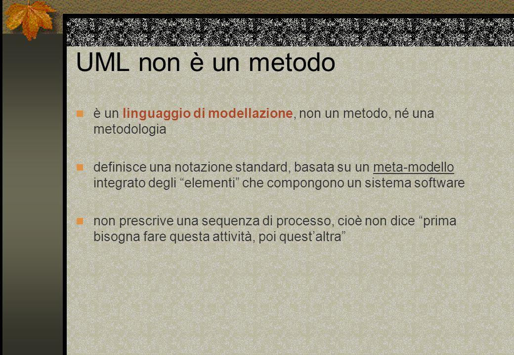 UML non è un metodo è un linguaggio di modellazione, non un metodo, né una metodologia definisce una notazione standard, basata su un meta-modello integrato degli elementi che compongono un sistema software non prescrive una sequenza di processo, cioè non dice prima bisogna fare questa attività, poi quest'altra
