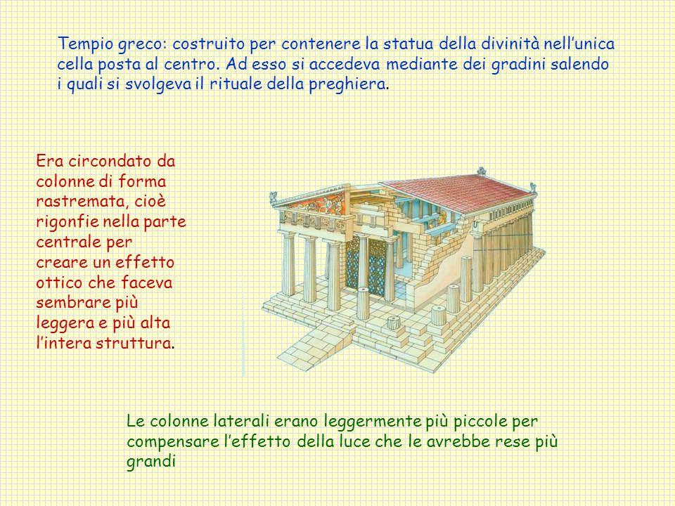 Tempio greco: costruito per contenere la statua della divinità nell'unica cella posta al centro.