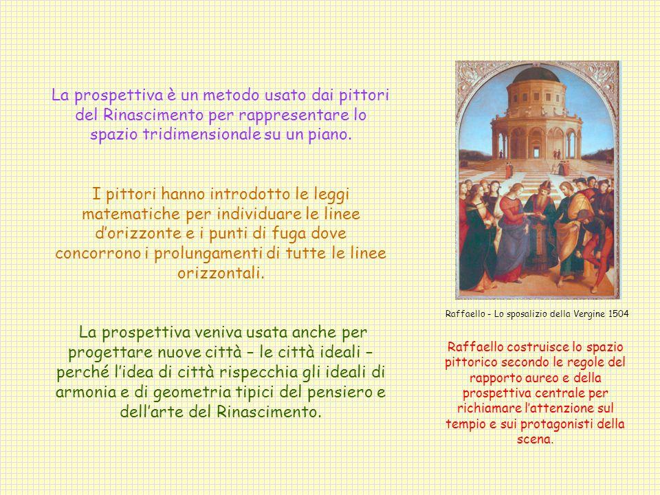 La prospettiva è un metodo usato dai pittori del Rinascimento per rappresentare lo spazio tridimensionale su un piano.