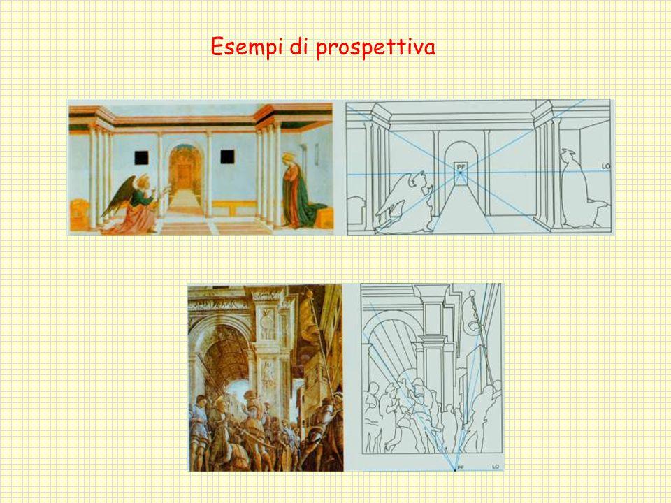 Esempi di prospettiva