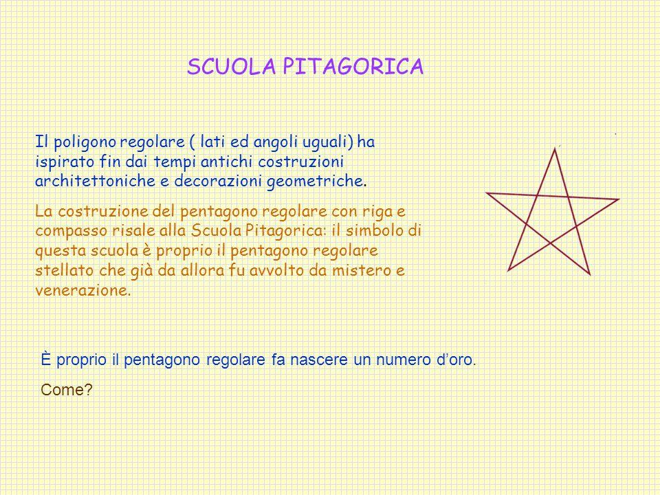 SCUOLA PITAGORICA Il poligono regolare ( lati ed angoli uguali) ha ispirato fin dai tempi antichi costruzioni architettoniche e decorazioni geometriche.