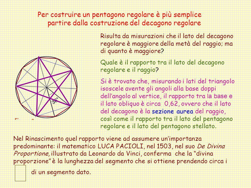 Per costruire un pentagono regolare è più semplice partire dalla costruzione del decagono regolare Risulta da misurazioni che il lato del decagono regolare è maggiore della metà del raggio; ma di quanto è maggiore.
