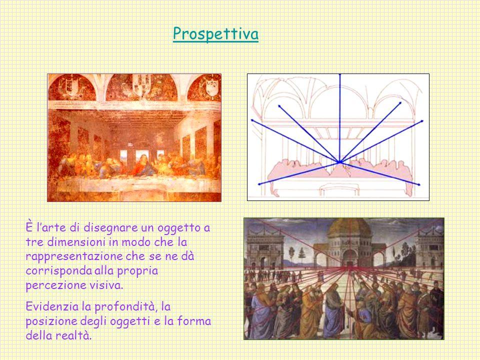 Prospettiva È l'arte di disegnare un oggetto a tre dimensioni in modo che la rappresentazione che se ne dà corrisponda alla propria percezione visiva.