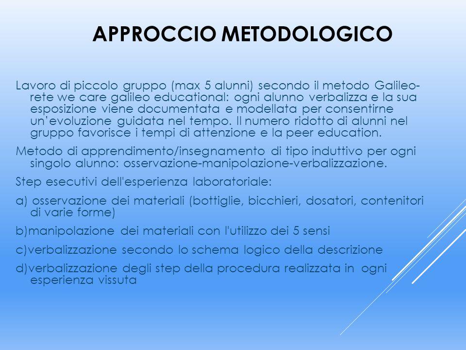 APPROCCIO METODOLOGICO Lavoro di piccolo gruppo (max 5 alunni) secondo il metodo Galileo- rete we care galileo educational: ogni alunno verbalizza e l