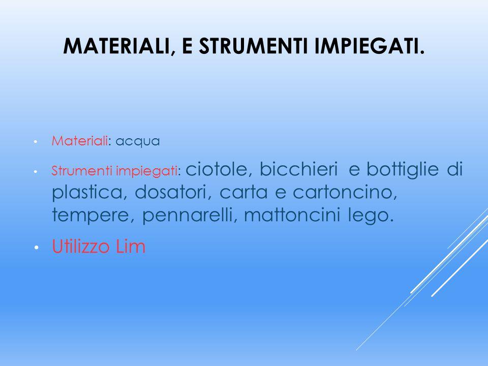 MATERIALI, E STRUMENTI IMPIEGATI. Materiali: acqua Strumenti impiegati: ciotole, bicchieri e bottiglie di plastica, dosatori, carta e cartoncino, temp
