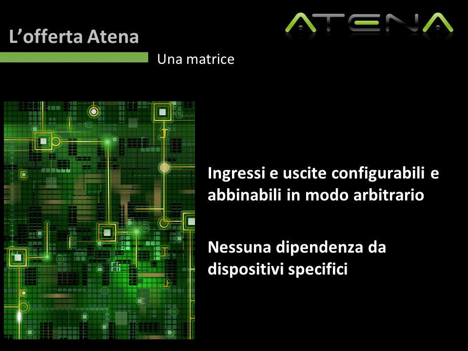 L'offerta Atena Una matrice Ingressi e uscite configurabili e abbinabili in modo arbitrario Nessuna dipendenza da dispositivi specifici