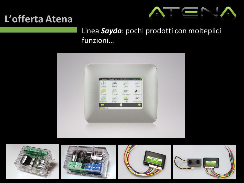 L'offerta Atena Linea Saydo: pochi prodotti con molteplici funzioni…