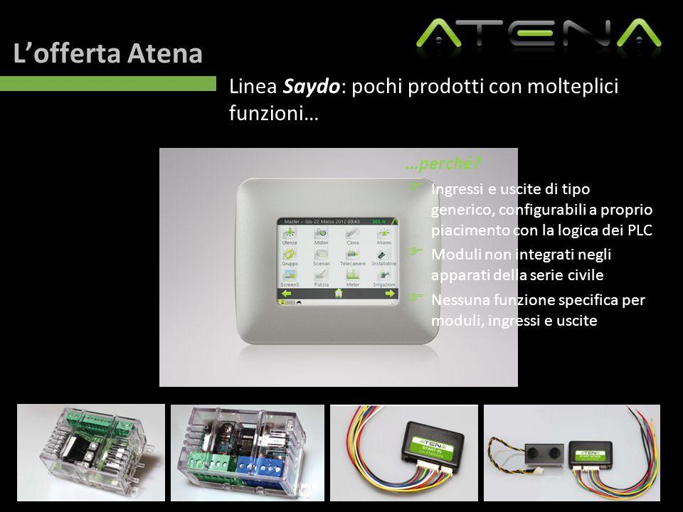 L'offerta Atena Linea Saydo: pochi prodotti con molteplici funzioni… …perché?  Ingressi e uscite di tipo generico, configurabili a proprio piacimento