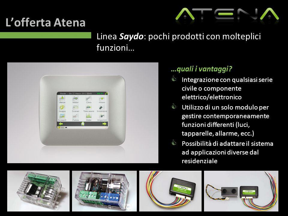 L'offerta Atena Linea Saydo: pochi prodotti con molteplici funzioni… …quali i vantaggi?  Integrazione con qualsiasi serie civile o componente elettri