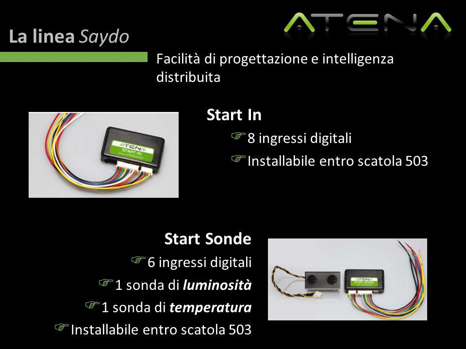 La linea Saydo Facilità di progettazione e intelligenza distribuita Start In  8 ingressi digitali  Installabile entro scatola 503 Start Sonde  6 in