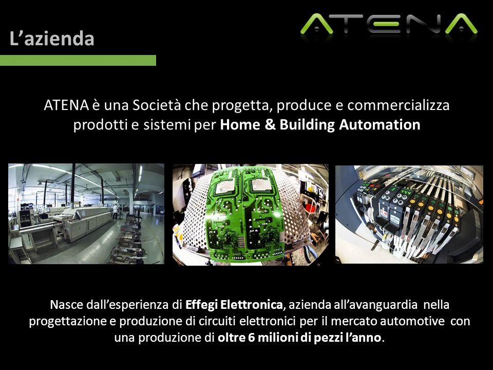 L'azienda ATENA è una Società che progetta, produce e commercializza prodotti e sistemi per Home & Building Automation Nasce dall'esperienza di Effegi