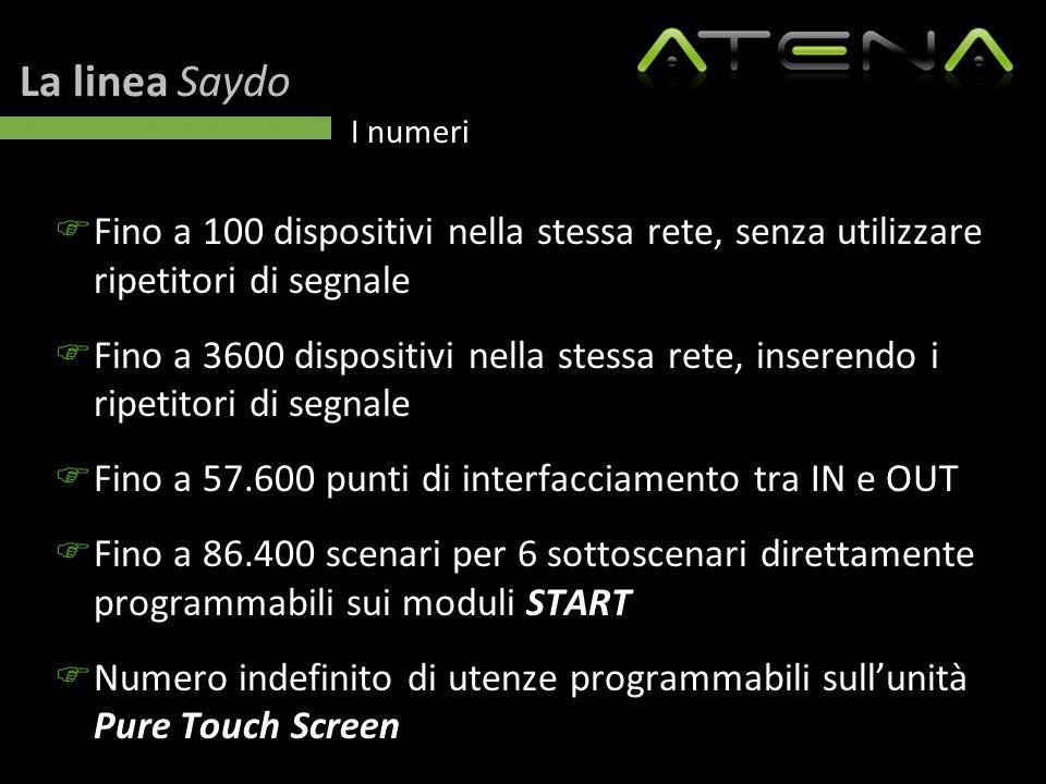 La linea Saydo I numeri  Fino a 100 dispositivi nella stessa rete, senza utilizzare ripetitori di segnale  Fino a 3600 dispositivi nella stessa rete
