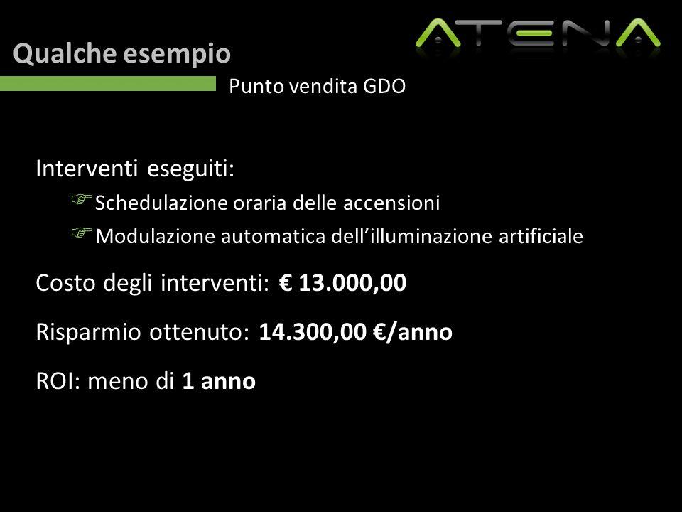 Qualche esempio Punto vendita GDO Interventi eseguiti:  Schedulazione oraria delle accensioni  Modulazione automatica dell'illuminazione artificiale