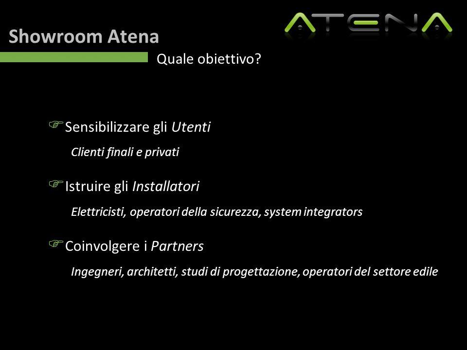 Showroom Atena Quale obiettivo?  Sensibilizzare gli Utenti Clienti finali e privati  Istruire gli Installatori Elettricisti, operatori della sicurez