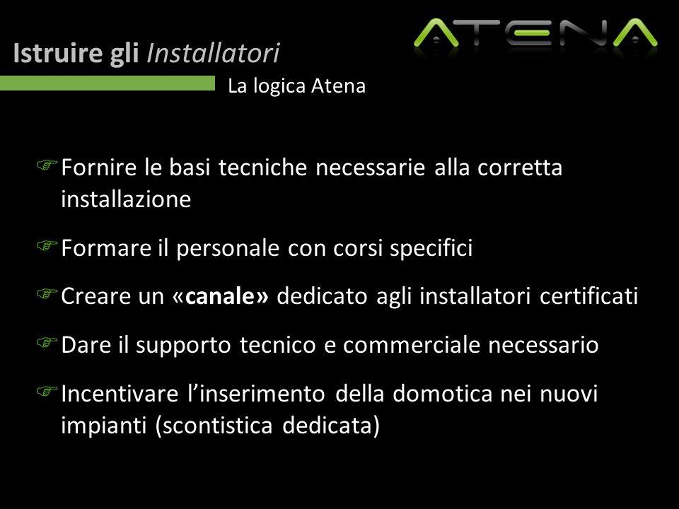 Istruire gli Installatori La logica Atena  Fornire le basi tecniche necessarie alla corretta installazione  Formare il personale con corsi specifici