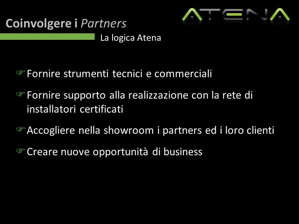 Coinvolgere i Partners La logica Atena  Fornire strumenti tecnici e commerciali  Fornire supporto alla realizzazione con la rete di installatori cer