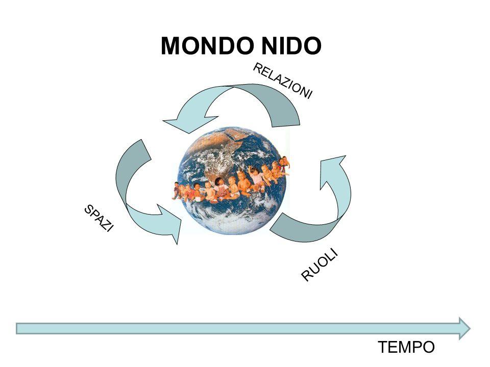 Il mondo nido è fatto d'idee e teorie (la pedagogia) e di pratica quotidiana (la didattica).