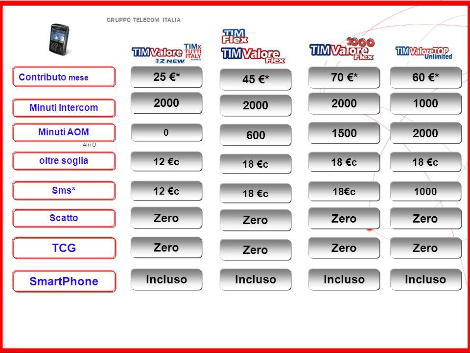 GRUPPO TELECOM ITALIA Zero TCG Zero Scatto 12 €c oltre soglia Contributo mese 25 €* Minuti Intercom 12 €c Sms* 2000 Minuti AOM SmartPhone Incluso 0 Ze